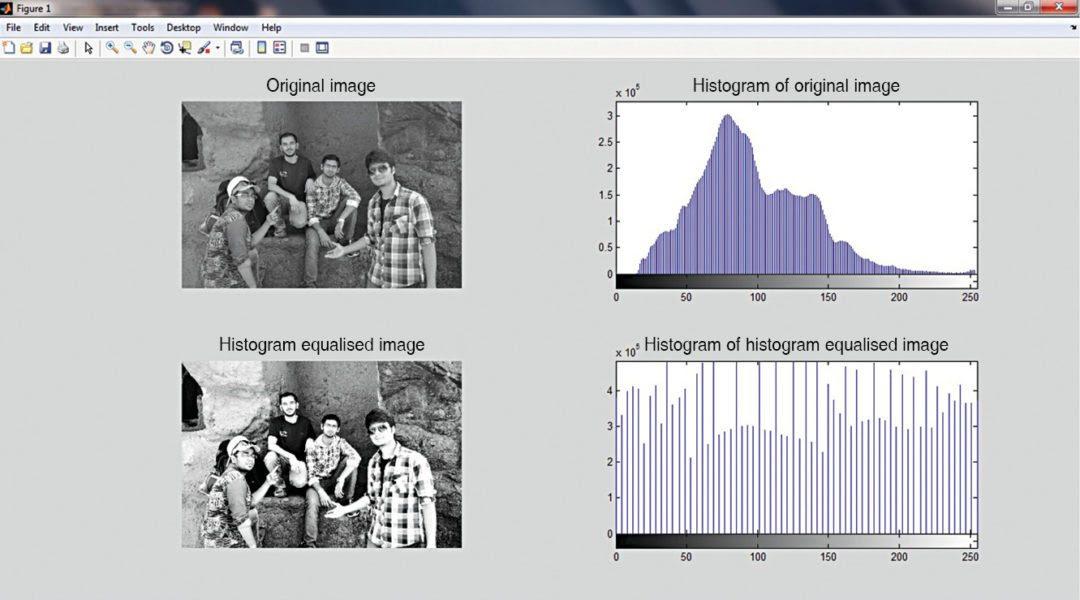 Histogram modelling image processing using MATLAB