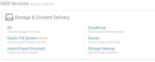 Amazon S3 Cloudfront For Your WordPress Site