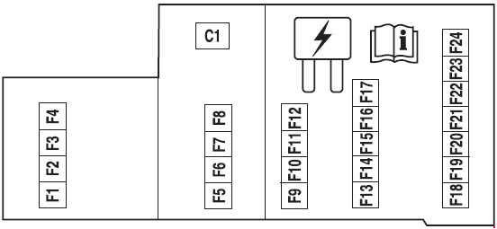 Diagram 2005 Ford Freestyle Interior Fuse Box Diagram Full Version Hd Quality Box Diagram Iphoneworkshop Primacasa Immobiliare It
