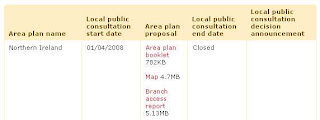 Northern Ireland section of Post Office Network Closure webpage