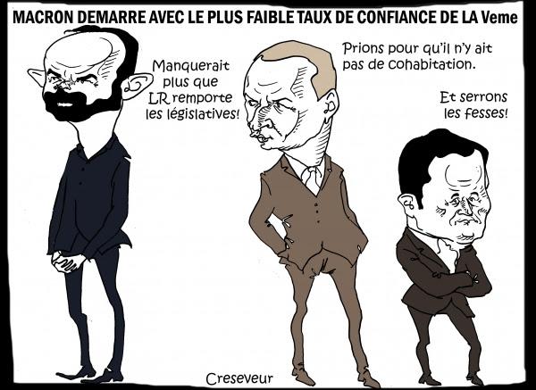 """Résultat de recherche d'images pour """"Macron confiance dessin"""""""