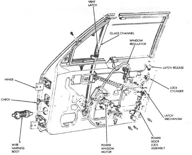 Diagram Power Window Wiring Diagram 2001 Jeep Cherokee Full Version Hd Quality Jeep Cherokee Foreclosuredatabase Livre Fantasy Fr