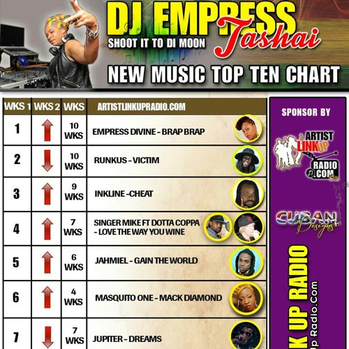 Empress Tashai New Music Top Ten Chart via OneLoveRadio106.5fm 10/6/2015 by Real Muzic