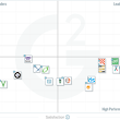 The Best Proposal Software According to G2 Crowd Fall 2016 Rankings, Based on User Reviews