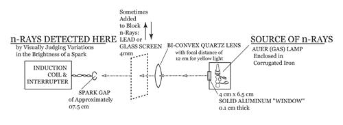 n-ray 'detection' illustration