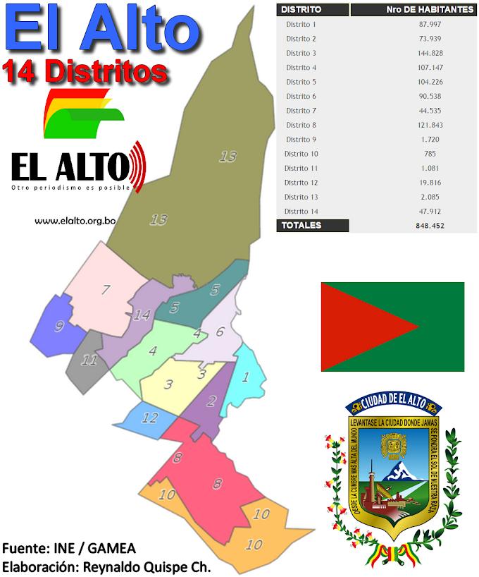 El Alto: Población total y de los 14 Distritos