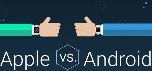 The future of wearables: report