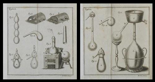 Anfangsgrunde der theoretischen Chemie 1768