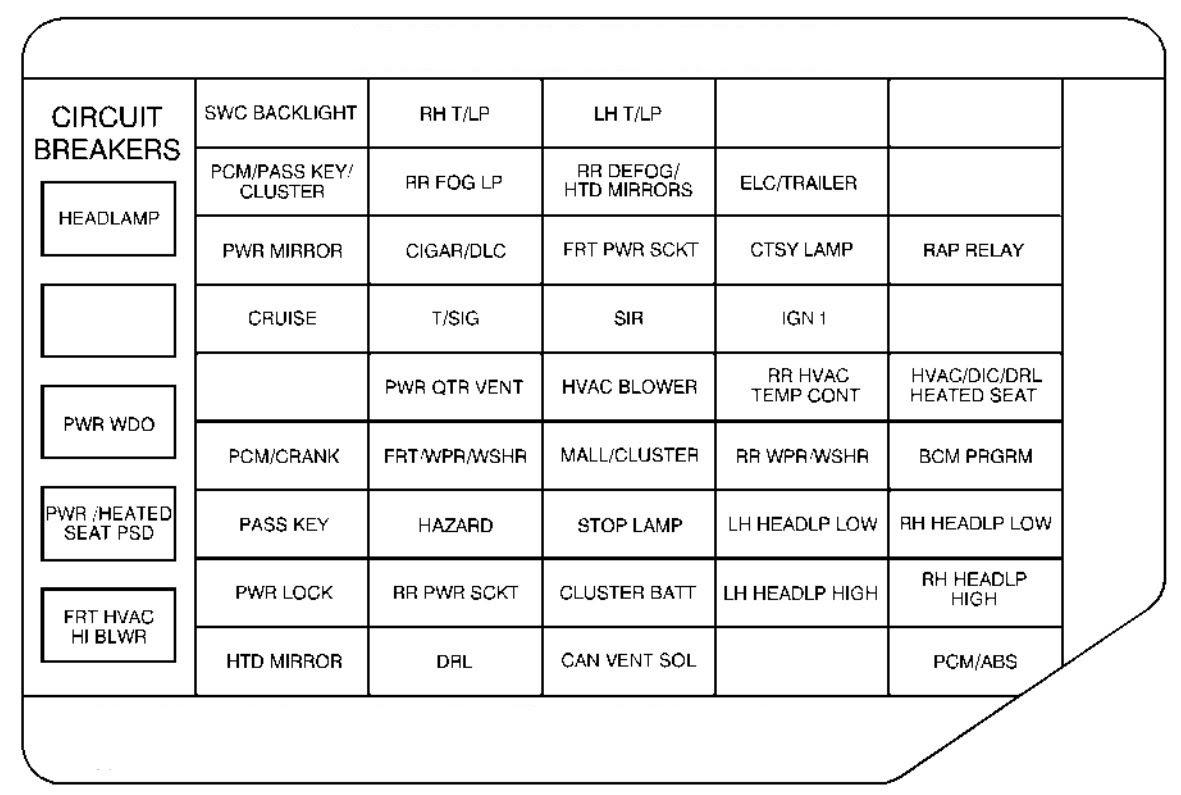 1998 chevy venture fuse box diagram image 2