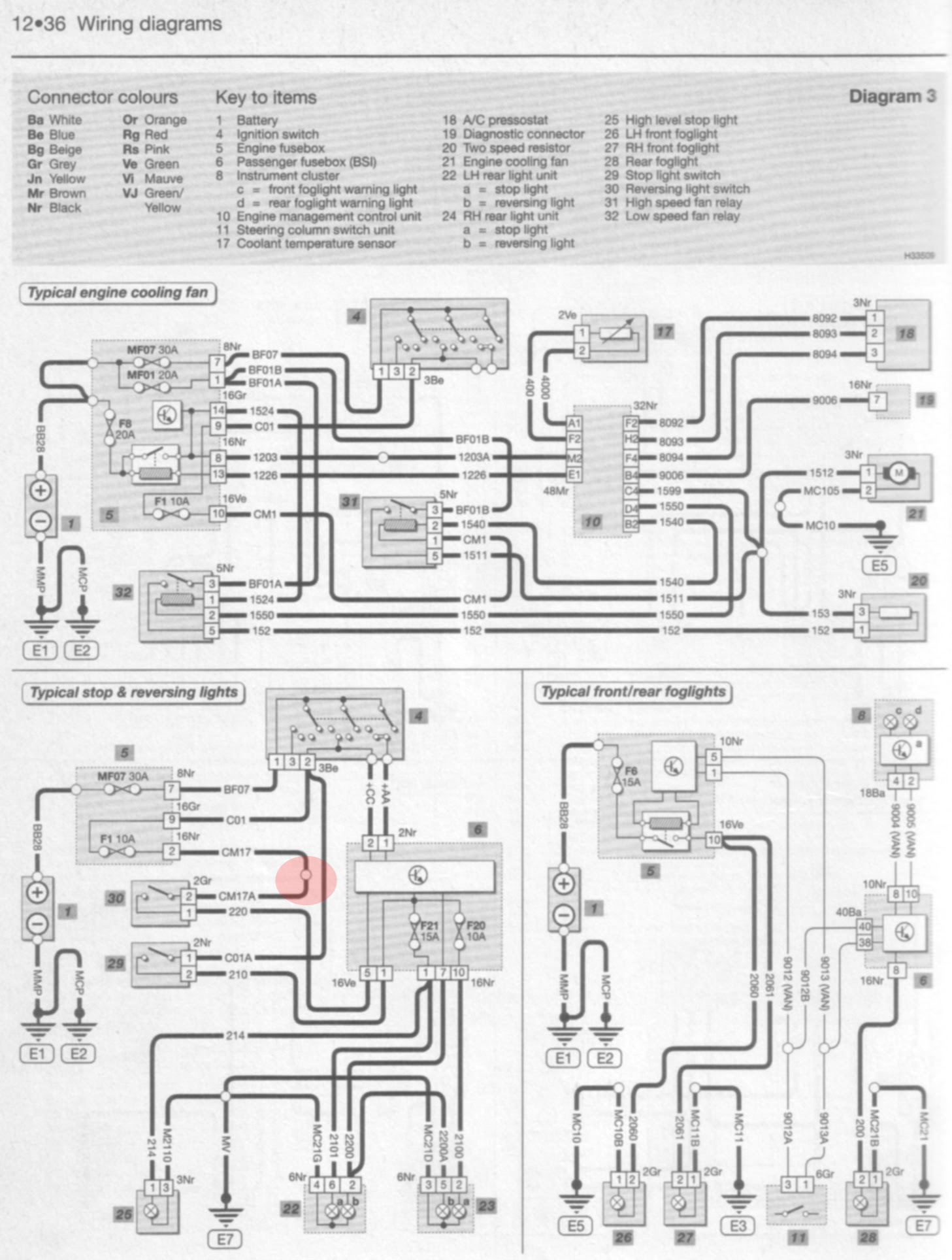 70fa3b1 Peugeot 206 Ignition Wiring Diagramt Wiring Resources