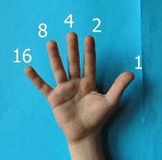 Risultati immagini per codice binario sulle dita