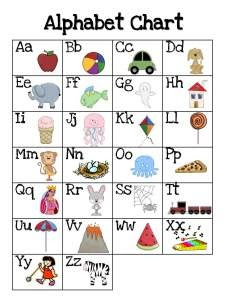 1000+ images about Abc charts on Pinterest   Alphabet cards ...
