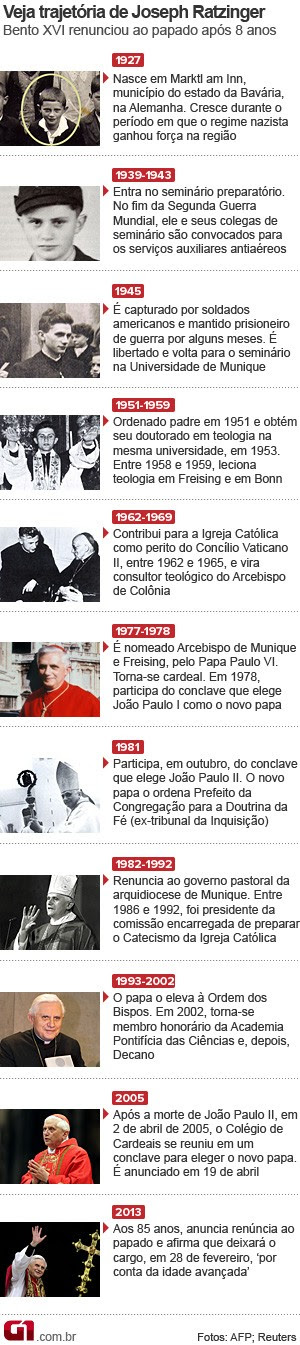 arte veja trajtetória do papa (Foto: 1)