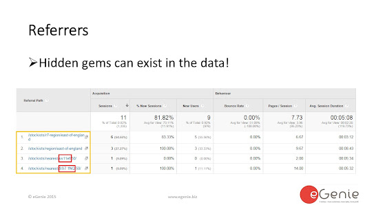 "Google Analytics: ""Referrers"" - eGenie"