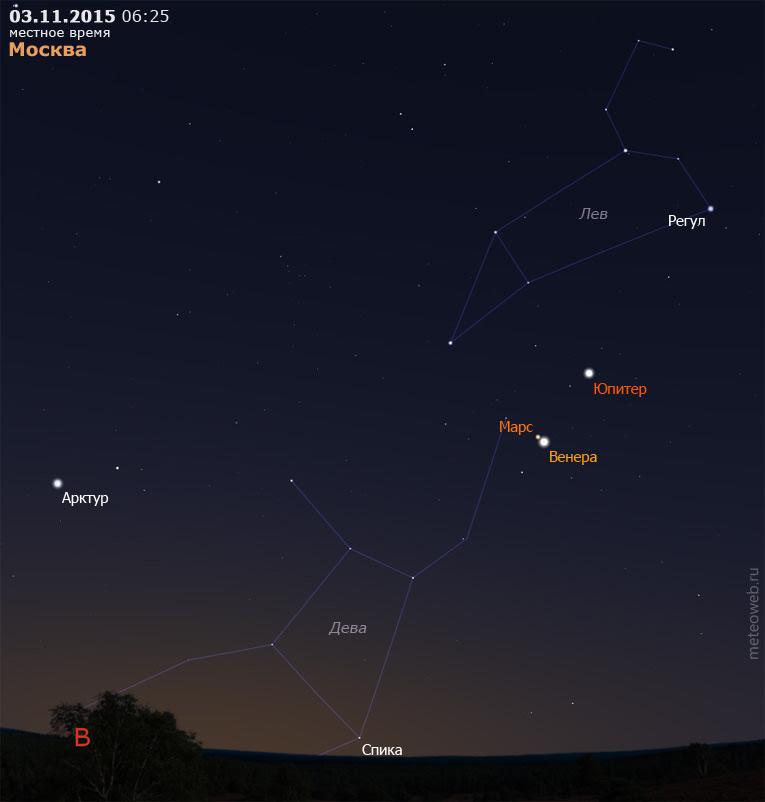 Венера, Марс и Юпитер на утреннем небе Москвы 3 ноября 2015 г.