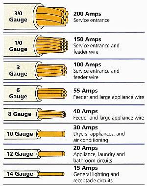 [DIAGRAM_38EU]  iee wiring regulations: Wiring Diagram Suzuki Cultus Wiring Diagram Suzuki  Mehran Electrical   Wiring Diagram Of Suzuki Cultus      iee wiring regulations - blogger