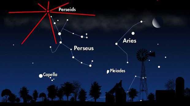 Perséides Des Centaines Détoiles Filantes Pour Les Nuits