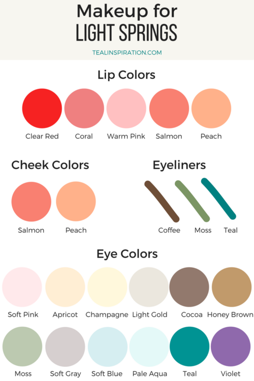 Makeup Colors for Springs - Teal Inspiration