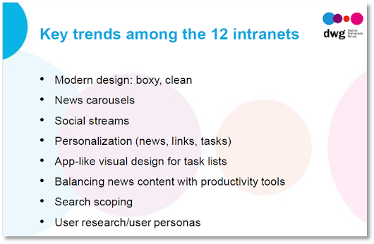 8 Key Trends from 12 Leading Intranet Homepages