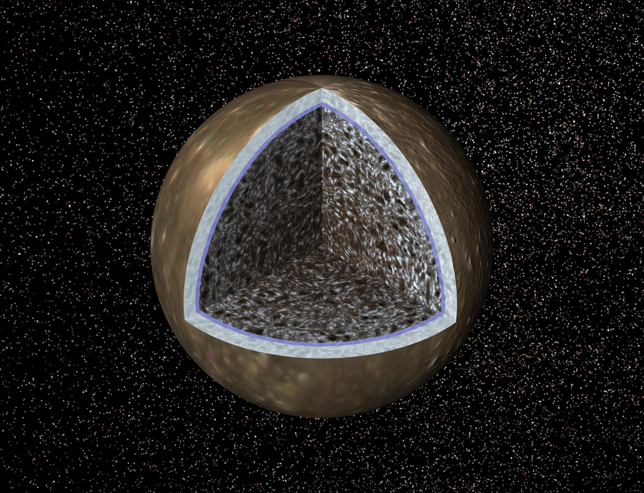callisto inner structure