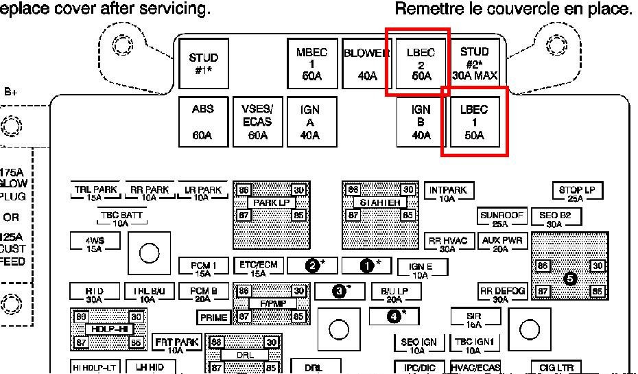 Yukon Fuse Diagram - Wiring Diagram Schemas