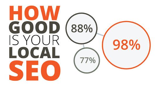 How good is your local seo company?