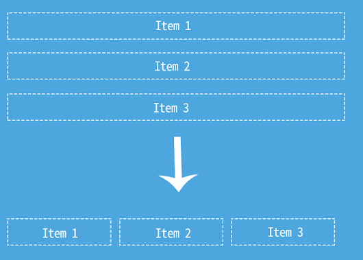 Split Unordered List Into Multiple Columns using CSS3 Columns Property