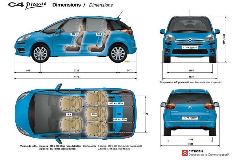 locations de vehicule voitures dimension pneu c4 picasso 2008. Black Bedroom Furniture Sets. Home Design Ideas