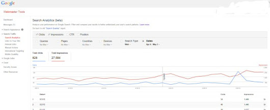 New Google Webmaster Tools Search Analytics