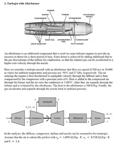 Solved: 2. Turbojet With Afterburner BURNER TURBINE ADJUST