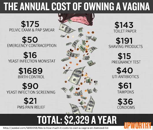 My vagina costs more than my cat, and no, that is...
