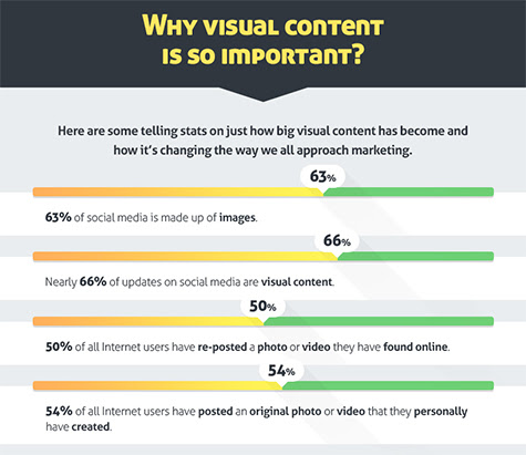 Online Marketing News: No Millennial Trust, LinkedIn Gets Lynda, 5 Years Of YouTube Ads