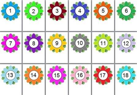 flowernumberseditable