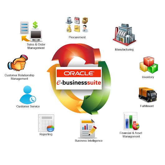 Oracle E- Business Suite