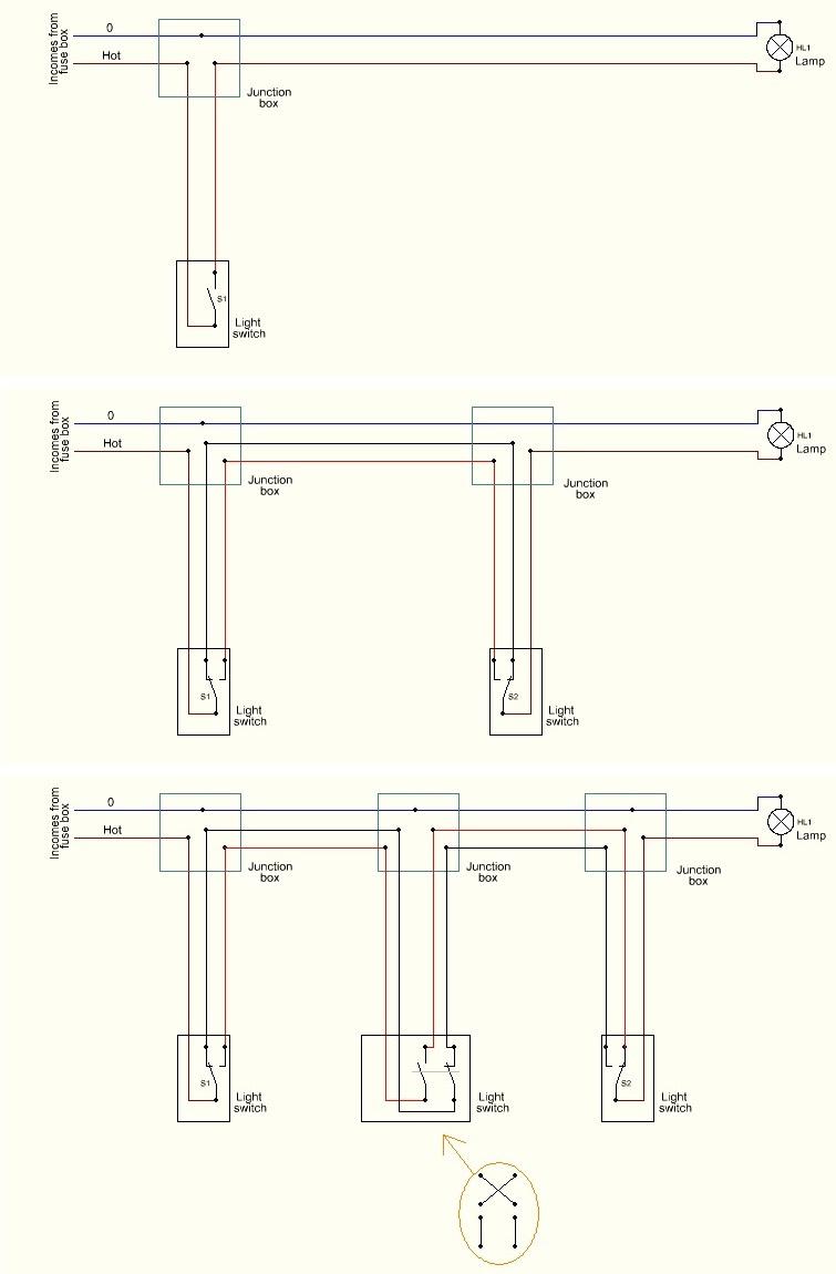 Basic Switch Wiring Diagram