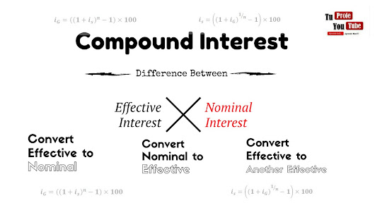 compound interest and cellphone user Personal financial management 1 personal financial management  2 every person, rich or poor goes through stages of financial difficulty however financial freedom can be within everyone.