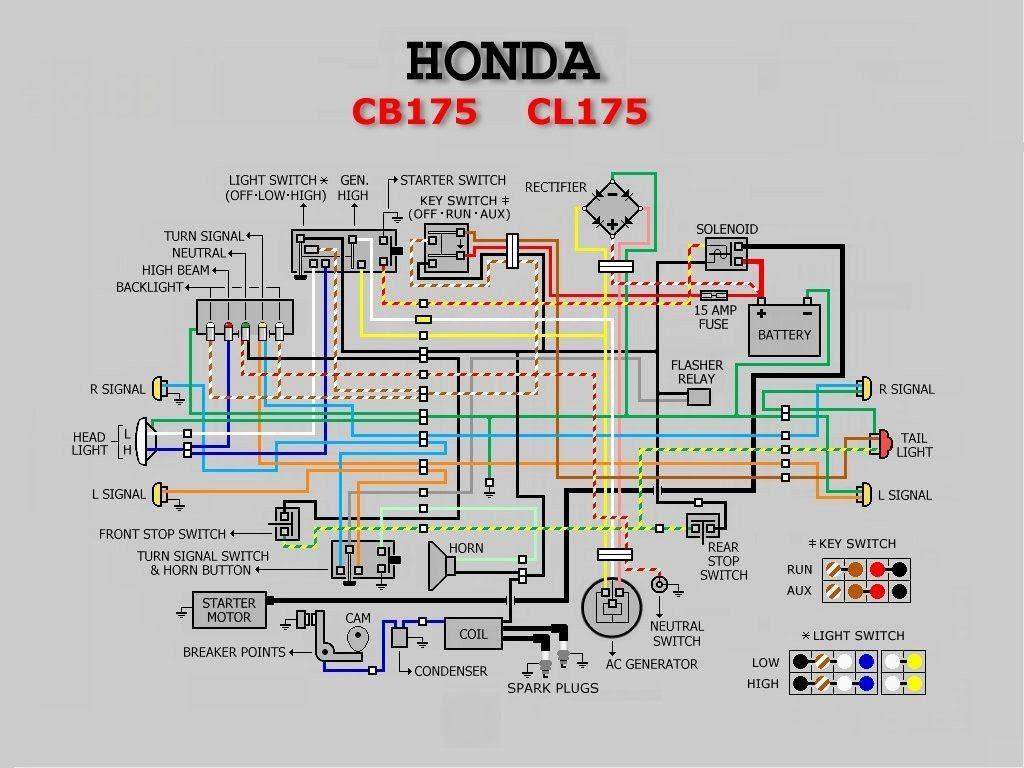 Honda 49cc Scooter Wiring Diagram Wiring Diagrams Type Type Mumblestudio It