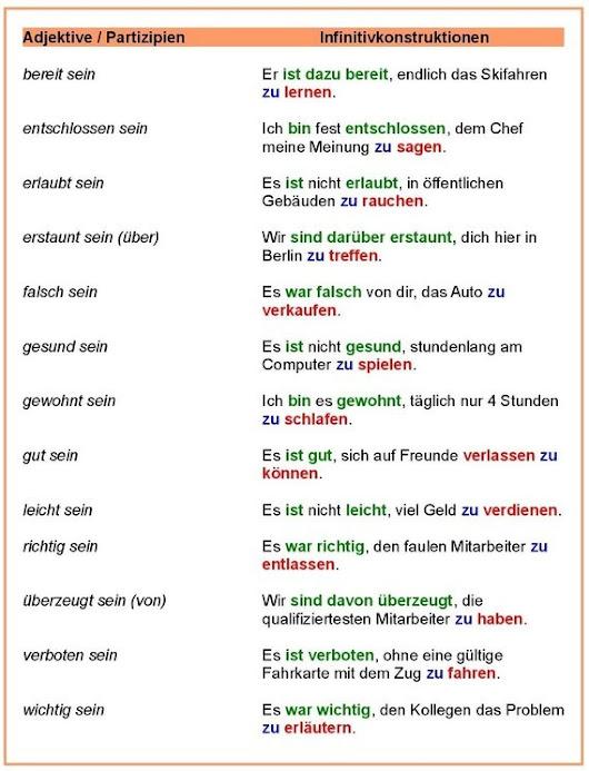 infinitivkonstrultionen mit adjektiven und partizipien deutsch lernen german allemand duits tedesco - Infinitivsatze Beispiele