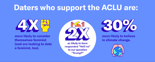 OkCupid Creates Right to Love Badge to Support ACLU