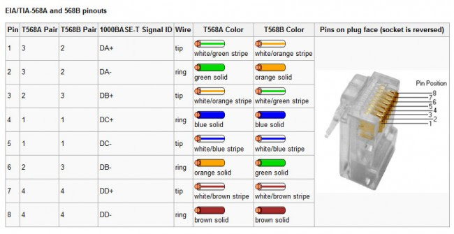 female rj45 connector wiring diagram image 9