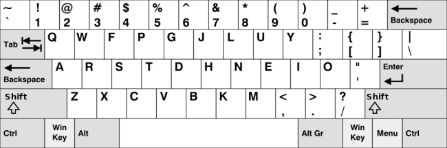 Alternative Keyboard Layouts Explained: Should You Switch to ...