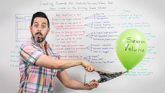 Creating Demand for Products, Services, and Ideas that Have Little to No Existing Search Volume - Whiteboard Friday