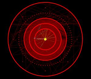 Figure 4 (Image Source: Melonie Richey)