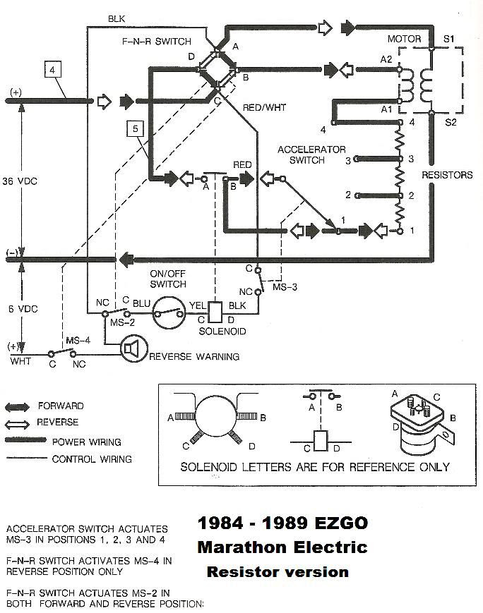 Diagram 1988 Ezgo Wiring Diagram Full Version Hd Quality Wiring Diagram Toro As4a Fr