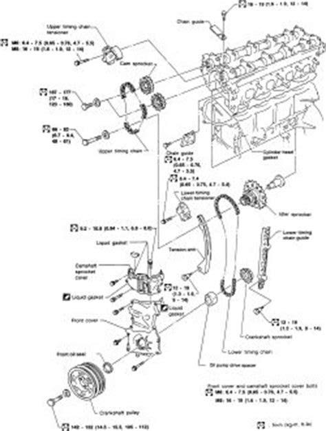 | Repair Guides | Engine Mechanical | Front Cover And