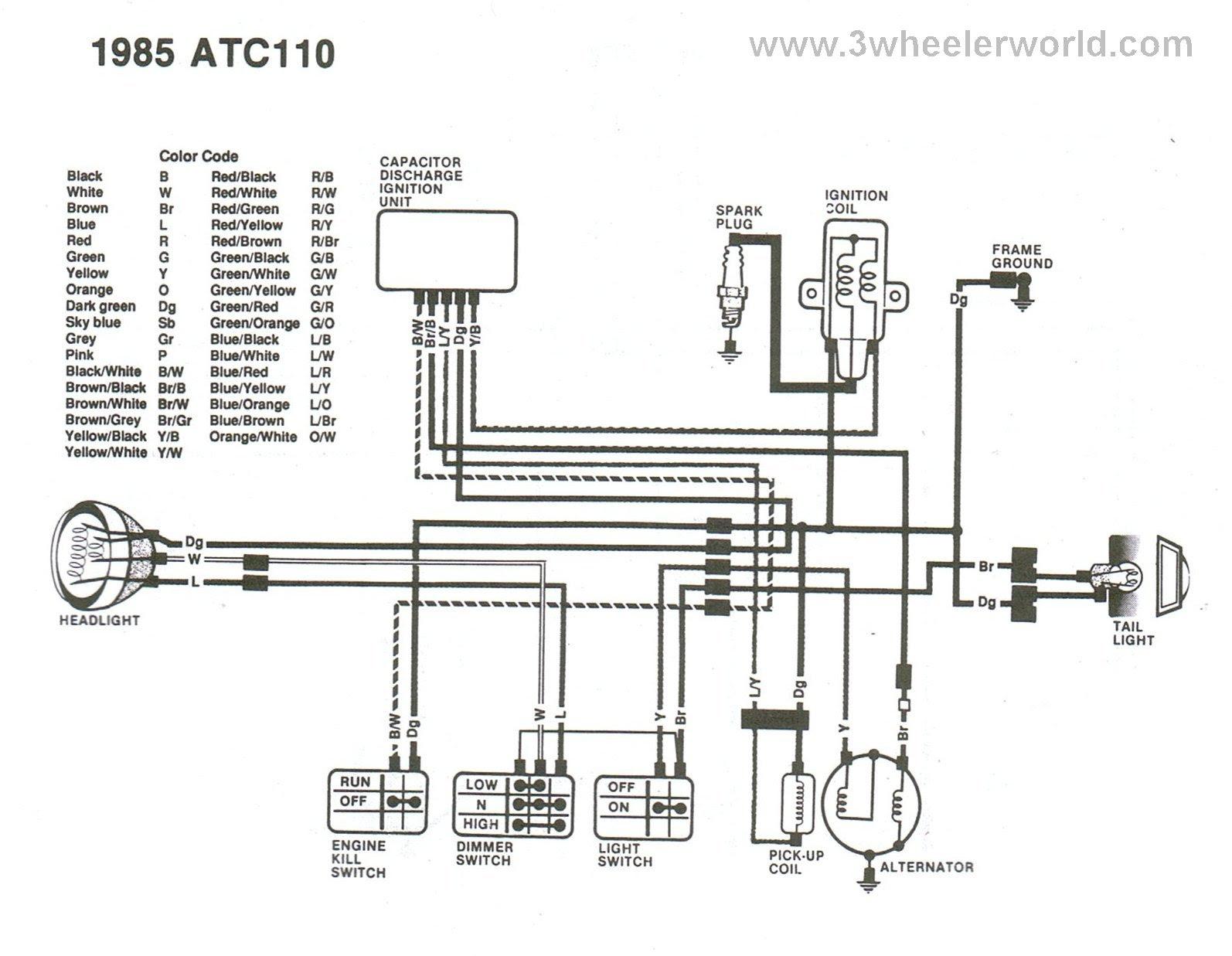 3 Wheeler World Tech Help Honda Wiring Diagrams