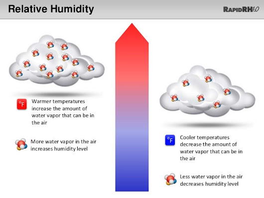 Relative Humidity in Concrete