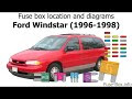 10+ 1995 Ford Windstar Fuse Panel Diagram PNG