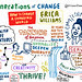 Sketch Notes: Erica Williams At Nonprofit Day
