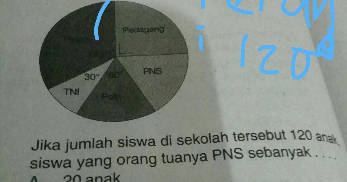 18++ Contoh Soal Matematika Kelas 6 Tentang Diagram ...